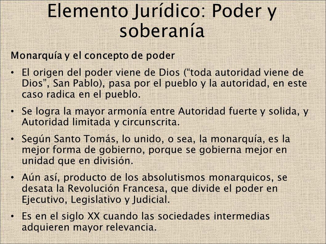 Elemento Jurídico: Poder y soberanía
