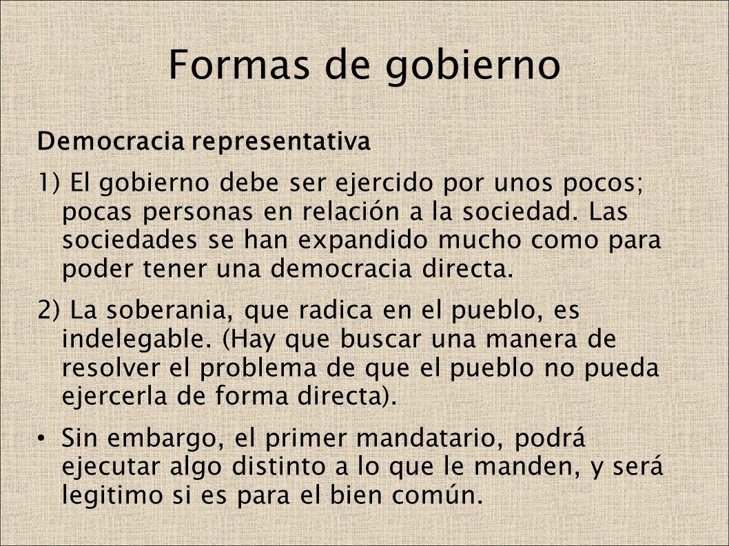 Formas de gobierno Democracia representativa