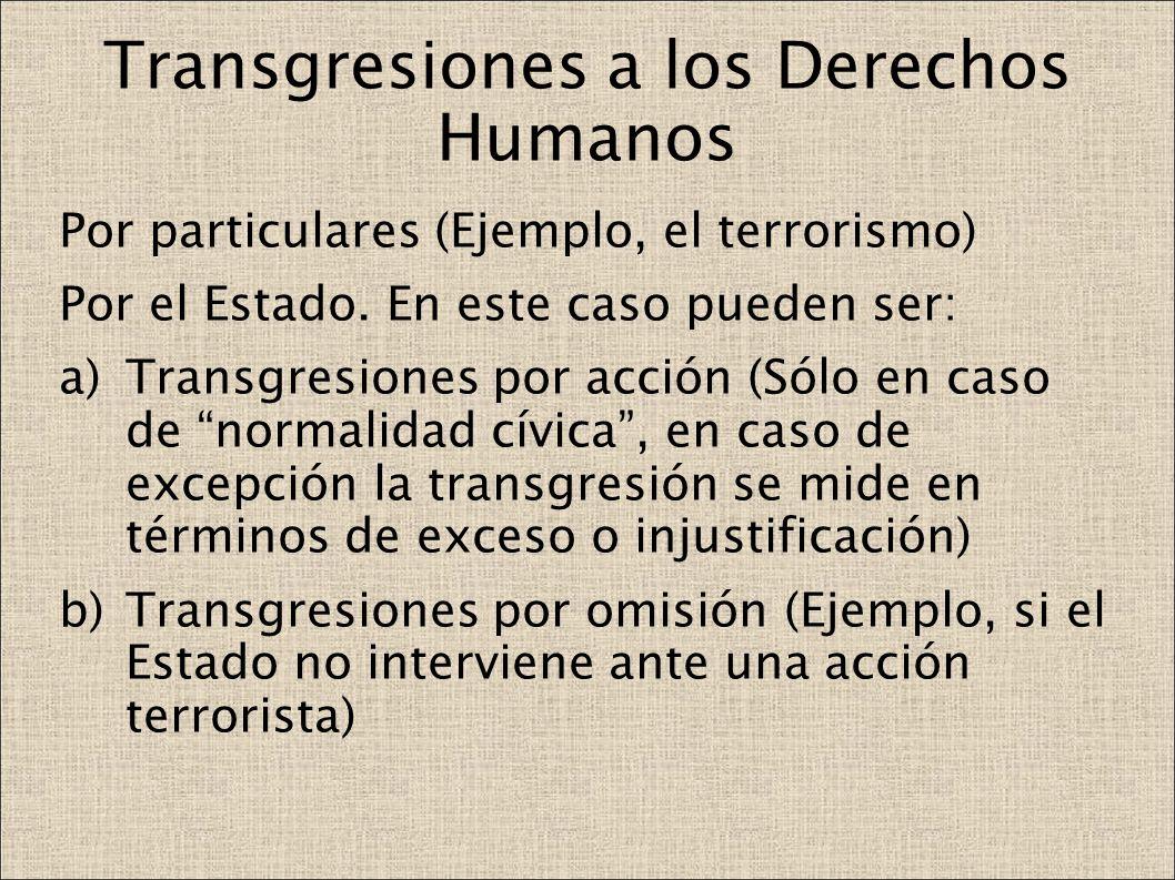 Transgresiones a los Derechos Humanos