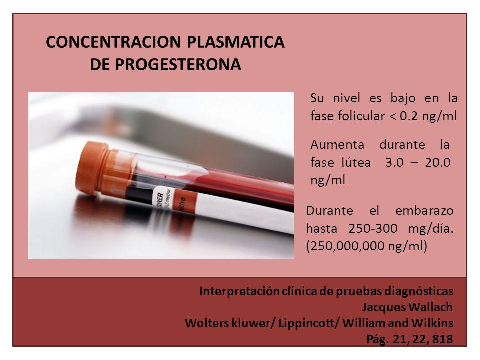 CONCENTRACION PLASMATICA DE PROGESTERONA