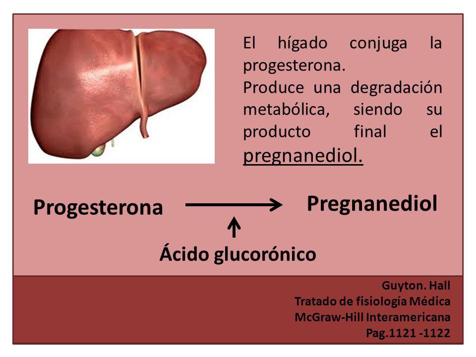 Pregnanediol Progesterona Ácido glucorónico