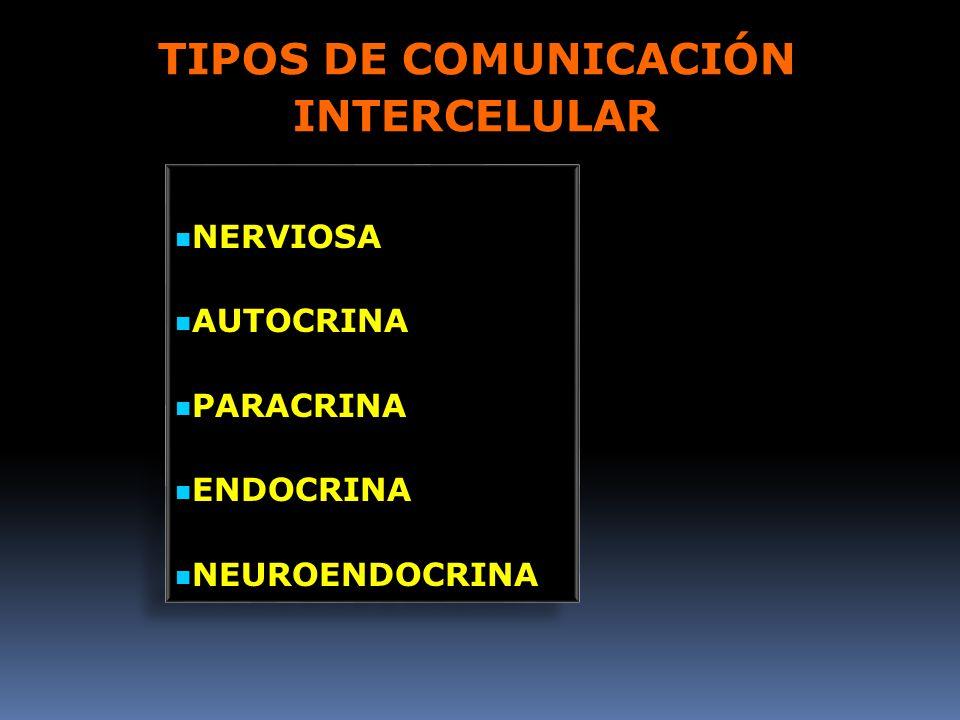 TIPOS DE COMUNICACIÓN INTERCELULAR