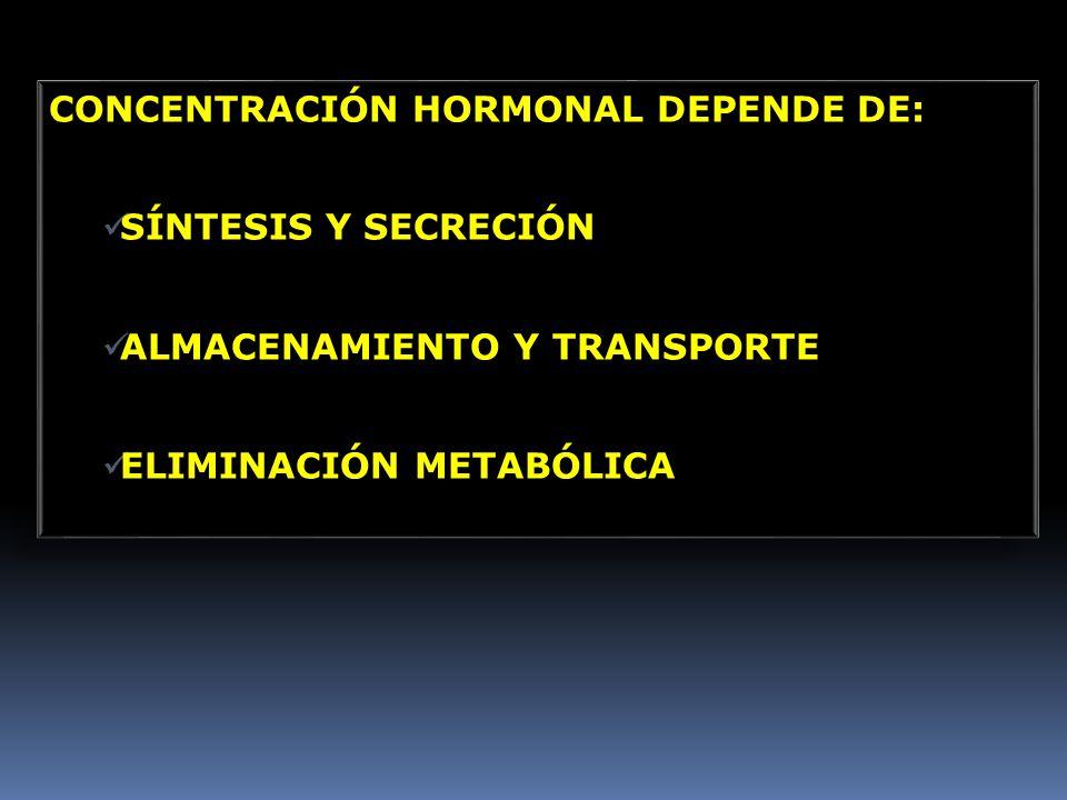 CONCENTRACIÓN HORMONAL DEPENDE DE: