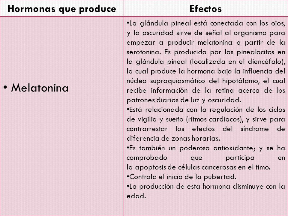 Melatonina Hormonas que produce Efectos