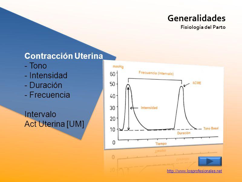 Generalidades Contracción Uterina - Tono - Intensidad - Duración