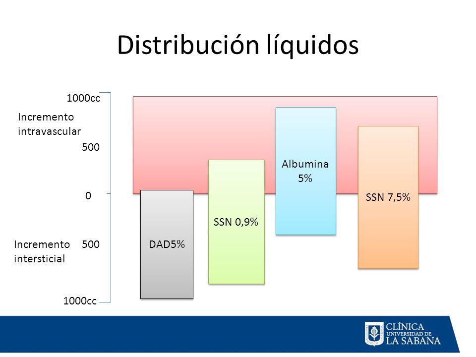 Distribución líquidos