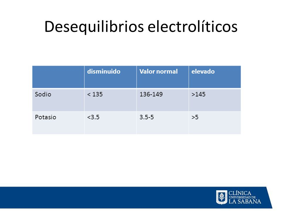 Desequilibrios electrolíticos