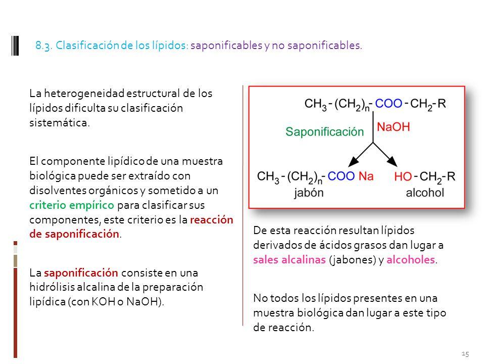 8.3. Clasificación de los lípidos: saponificables y no saponificables.