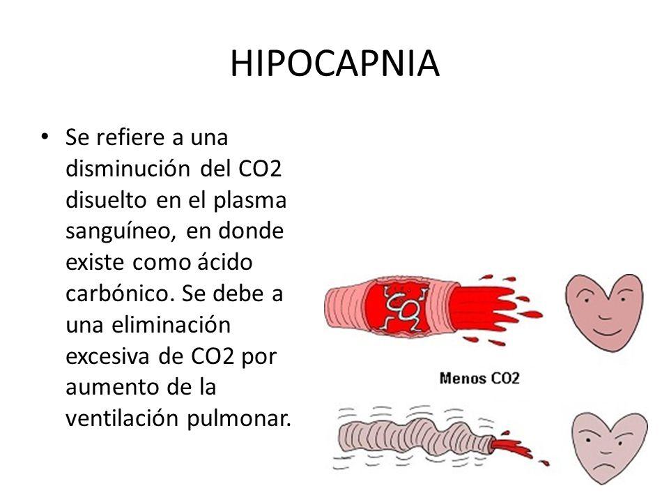 HIPOCAPNIA
