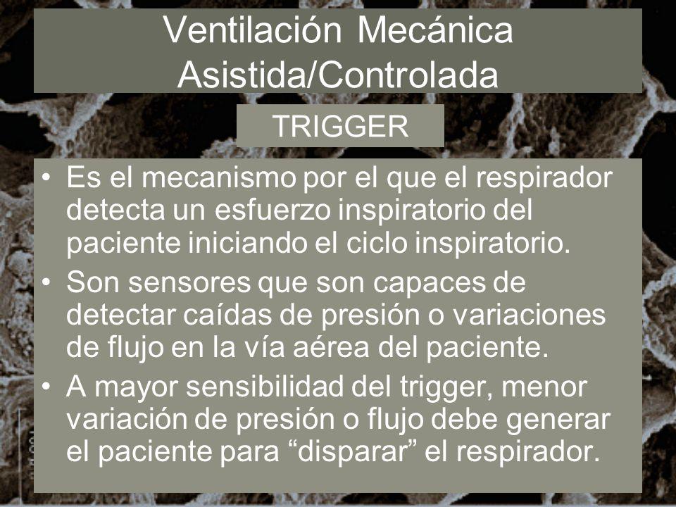 Ventilación Mecánica Asistida/Controlada