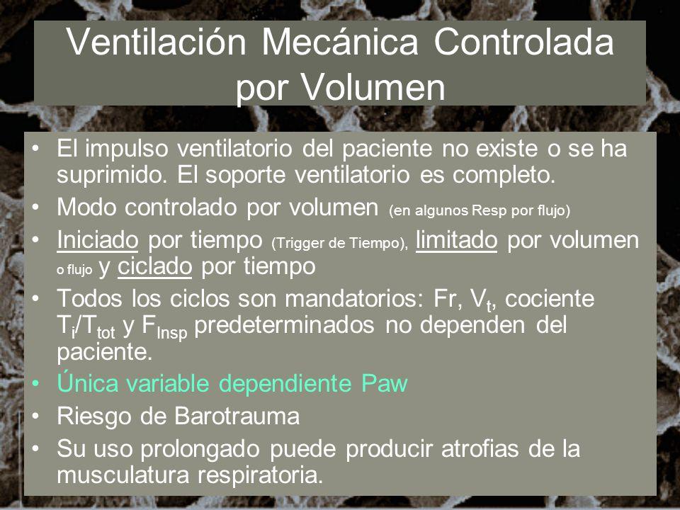 Ventilación Mecánica Controlada por Volumen