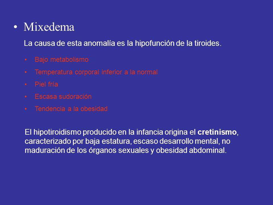 Mixedema La causa de esta anomalía es la hipofunción de la tiroides.