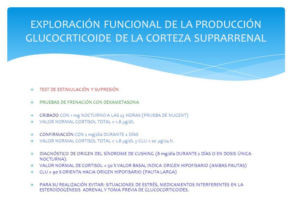 EXPLORACIÓN FUNCIONAL DE LA PRODUCCIÓN GLUCOCRTICOIDE DE LA CORTEZA SUPRARRENAL