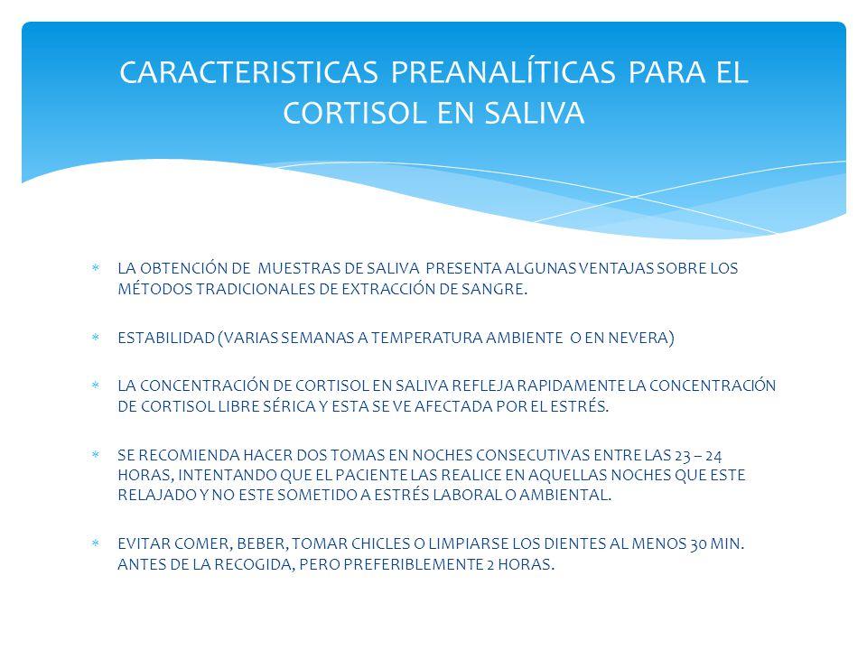 CARACTERISTICAS PREANALÍTICAS PARA EL CORTISOL EN SALIVA