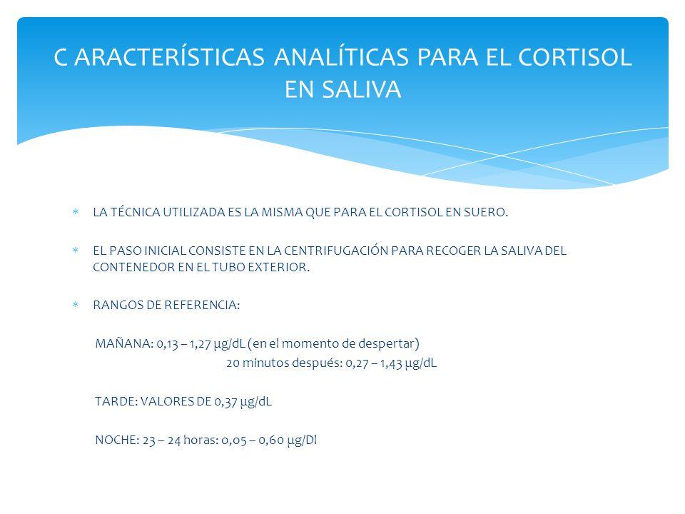C ARACTERÍSTICAS ANALÍTICAS PARA EL CORTISOL EN SALIVA