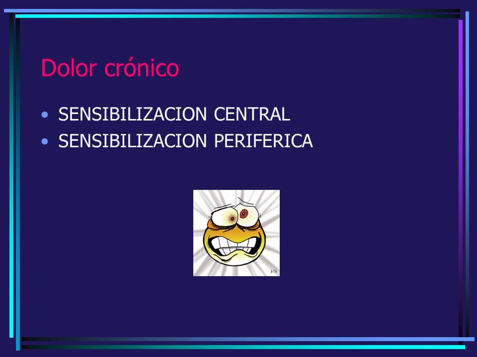 Dolor crónico SENSIBILIZACION CENTRAL SENSIBILIZACION PERIFERICA