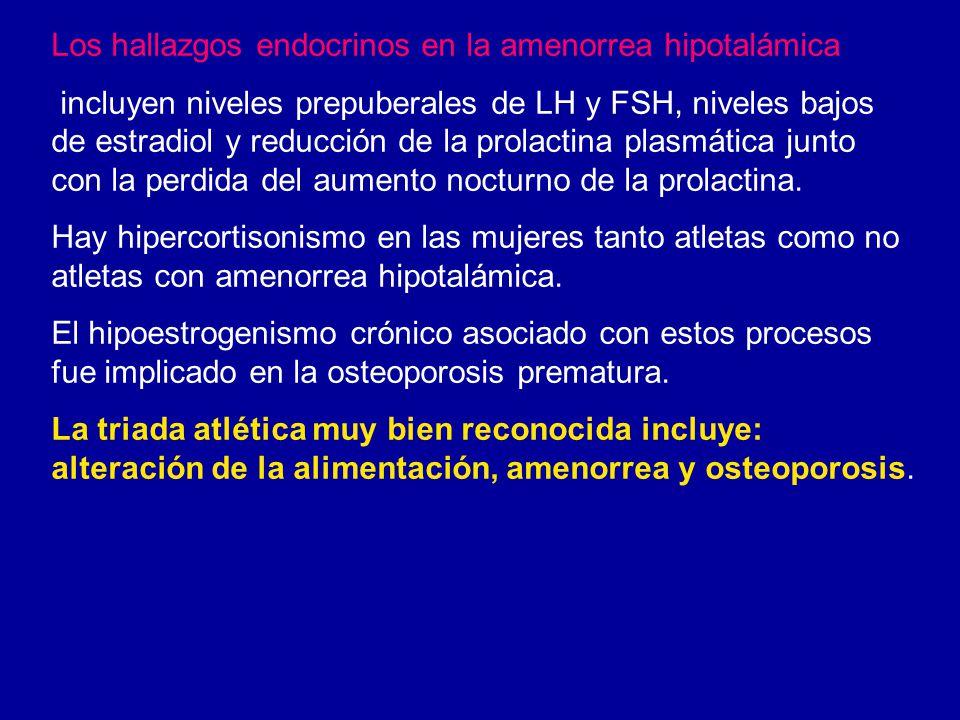 Los hallazgos endocrinos en la amenorrea hipotalámica