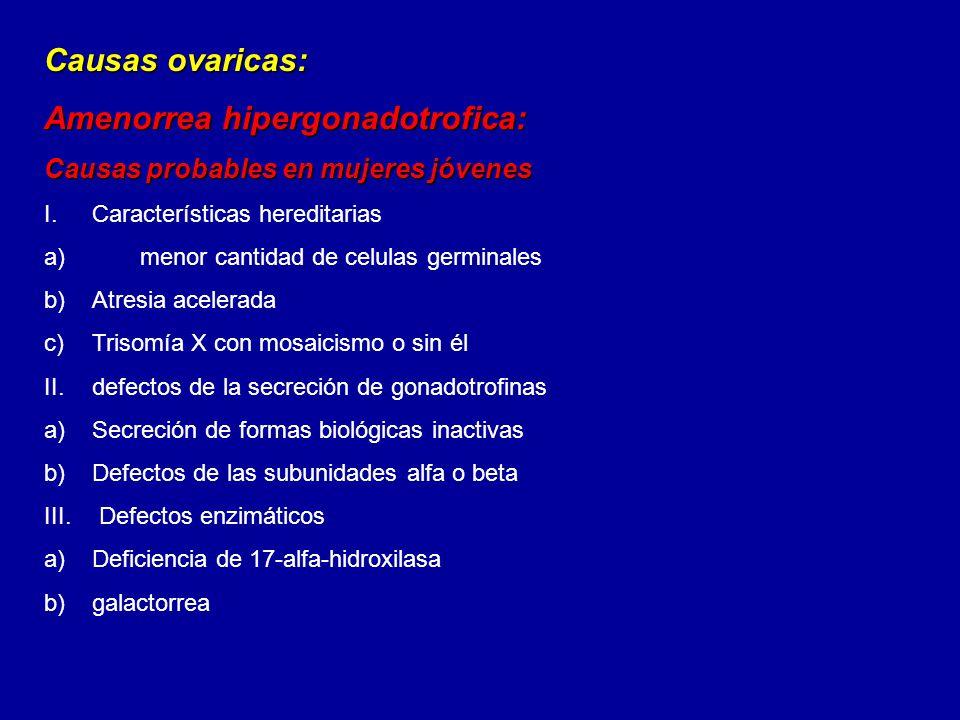 Amenorrea hipergonadotrofica: