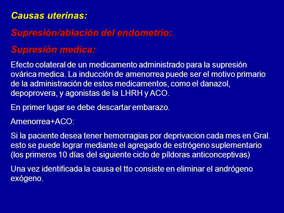 Supresión/ablación del endometrio: Supresión medica: