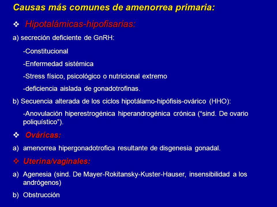 Causas más comunes de amenorrea primaria: