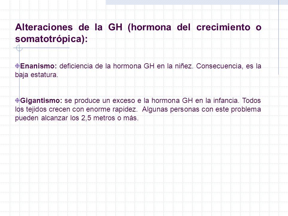 Alteraciones de la GH (hormona del crecimiento o somatotrópica):