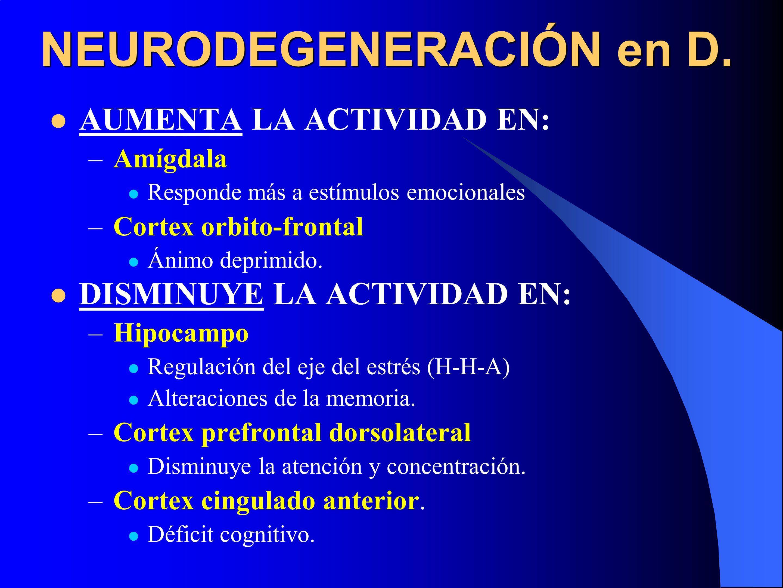 NEURODEGENERACIÓN en D.