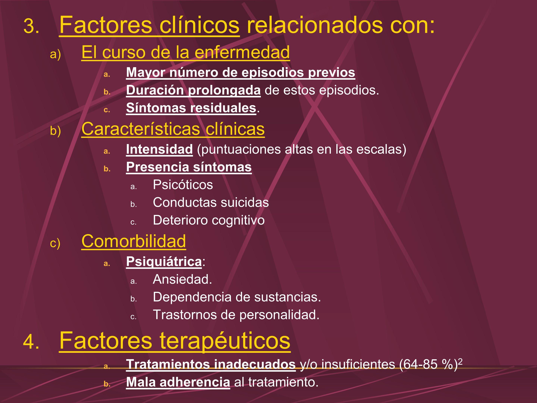 Factores clínicos relacionados con: