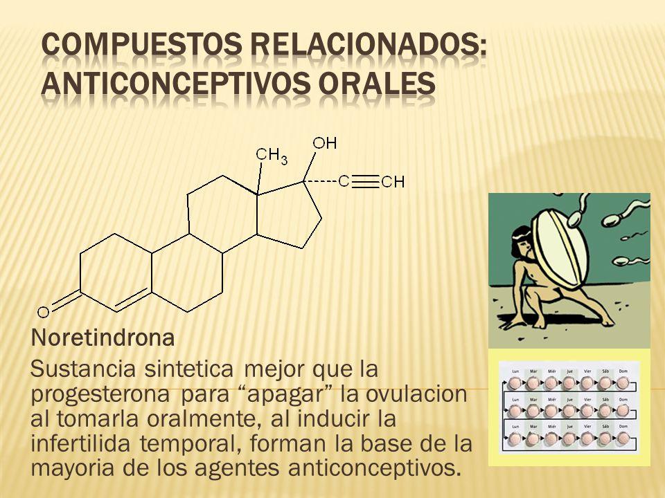 COMPUESTOS RELACIONADOS: Anticonceptivos orales