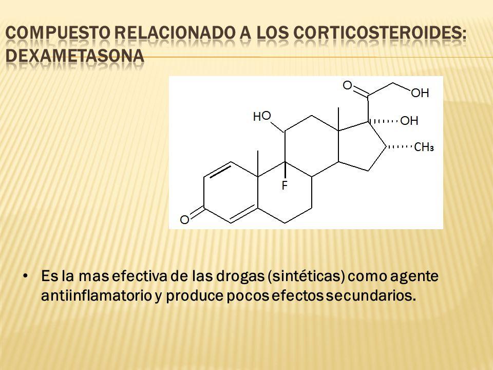 COMPUESTO RELACIONADO A LOS CORTICOSTEROIDES: Dexametasona