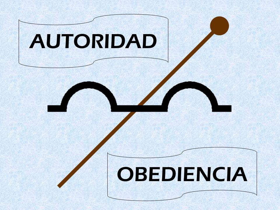AUTORIDAD OBEDIENCIA