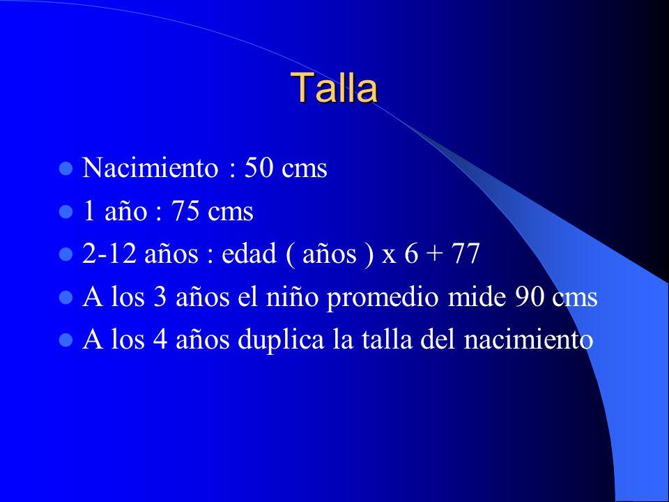 Talla Nacimiento : 50 cms 1 año : 75 cms