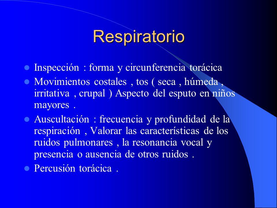 Respiratorio Inspección : forma y circunferencia torácica