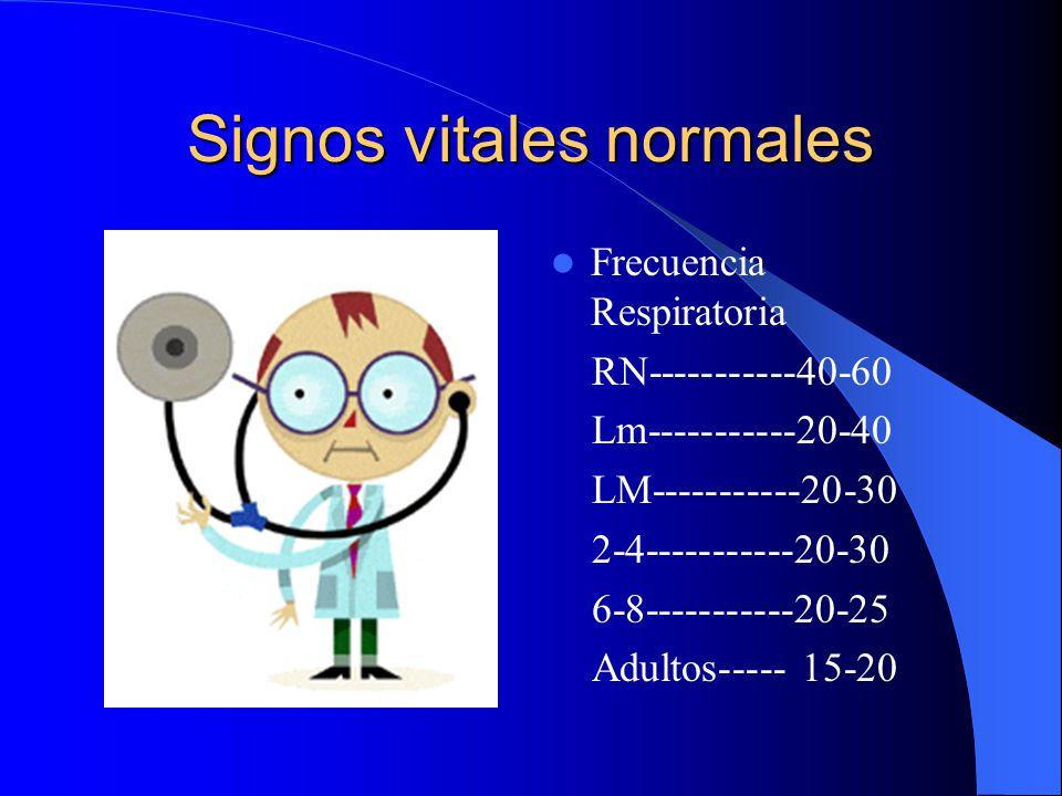 Signos vitales normales