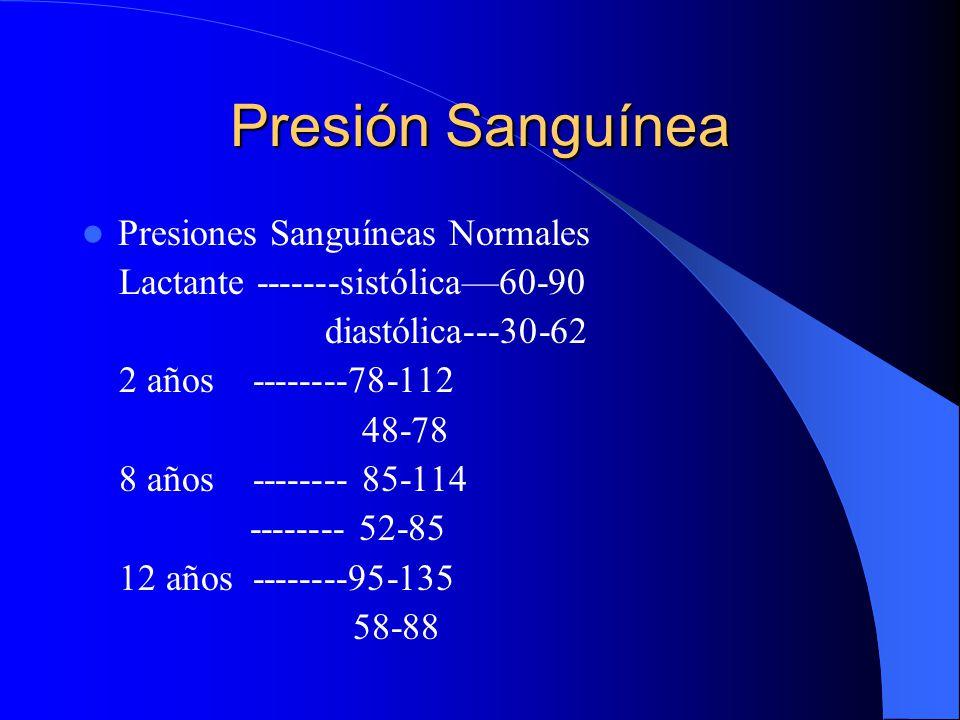 Presión Sanguínea Presiones Sanguíneas Normales