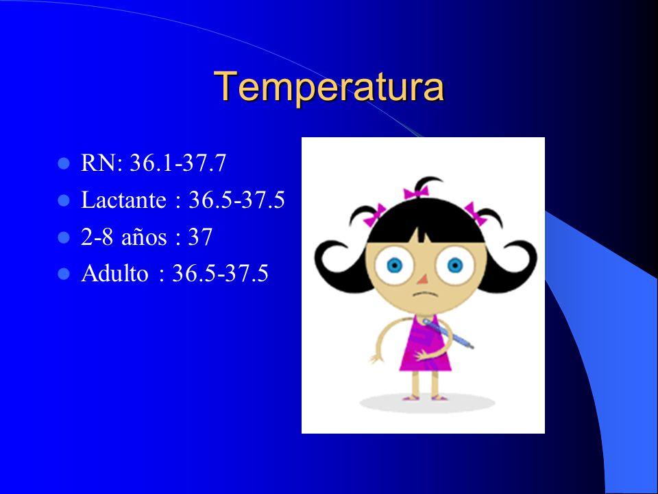 Temperatura RN: 36.1-37.7 Lactante : 36.5-37.5 2-8 años : 37