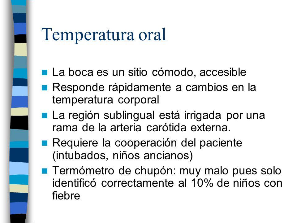 Temperatura oral La boca es un sitio cómodo, accesible