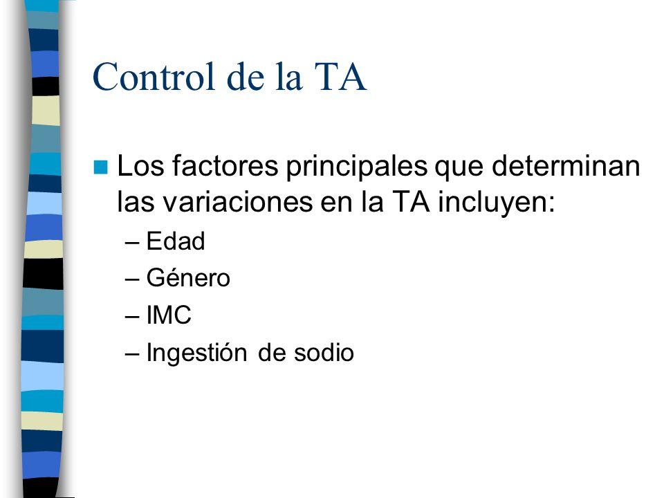 Control de la TA Los factores principales que determinan las variaciones en la TA incluyen: Edad. Género.