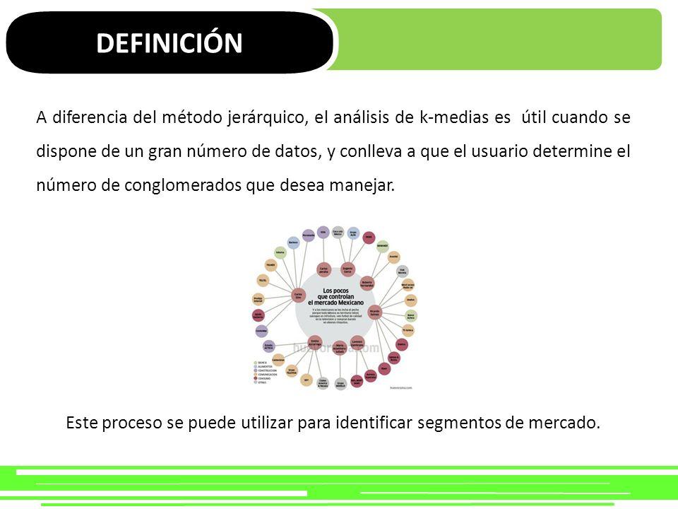 Este proceso se puede utilizar para identificar segmentos de mercado.