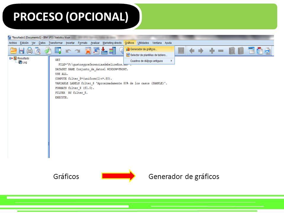 Gráficos Generador de gráficos