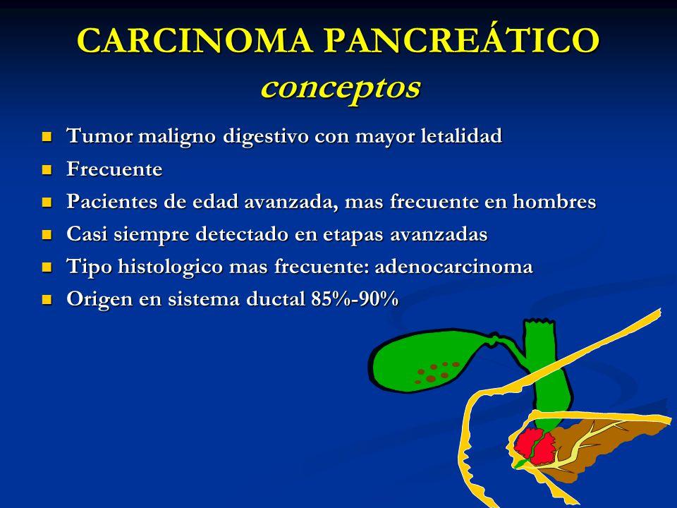 CARCINOMA PANCREÁTICO conceptos
