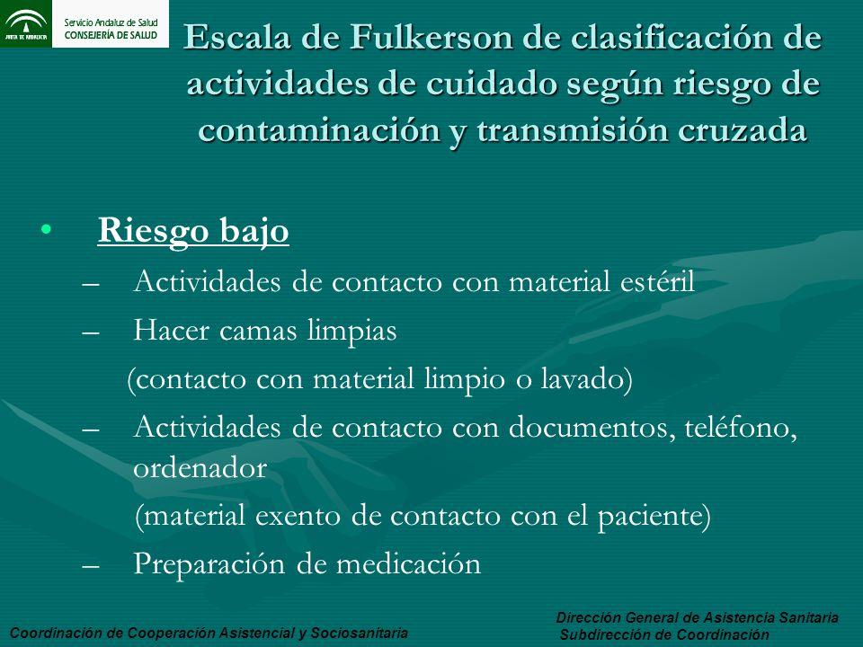 Escala de Fulkerson de clasificación de actividades de cuidado según riesgo de contaminación y transmisión cruzada