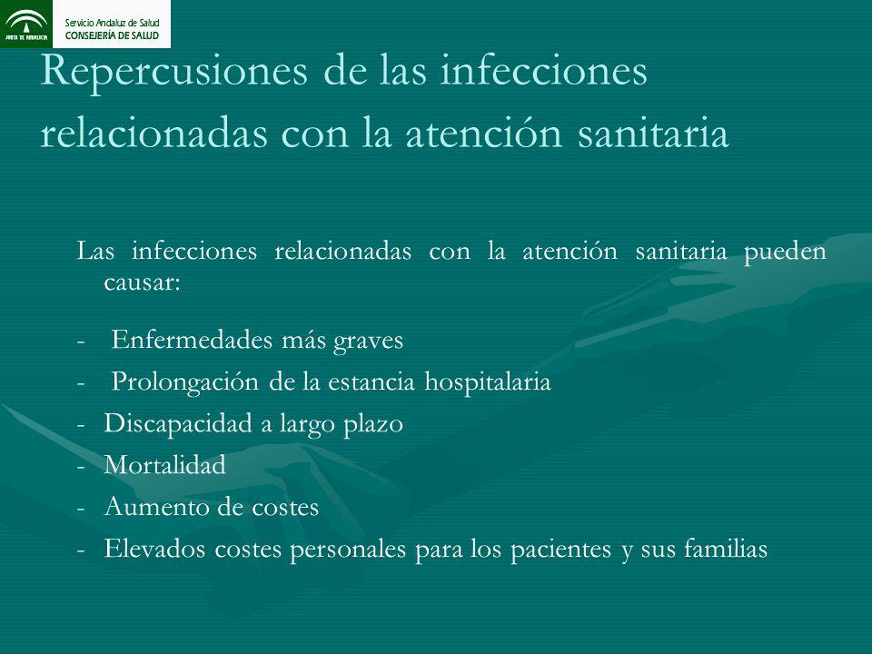 Repercusiones de las infecciones relacionadas con la atención sanitaria