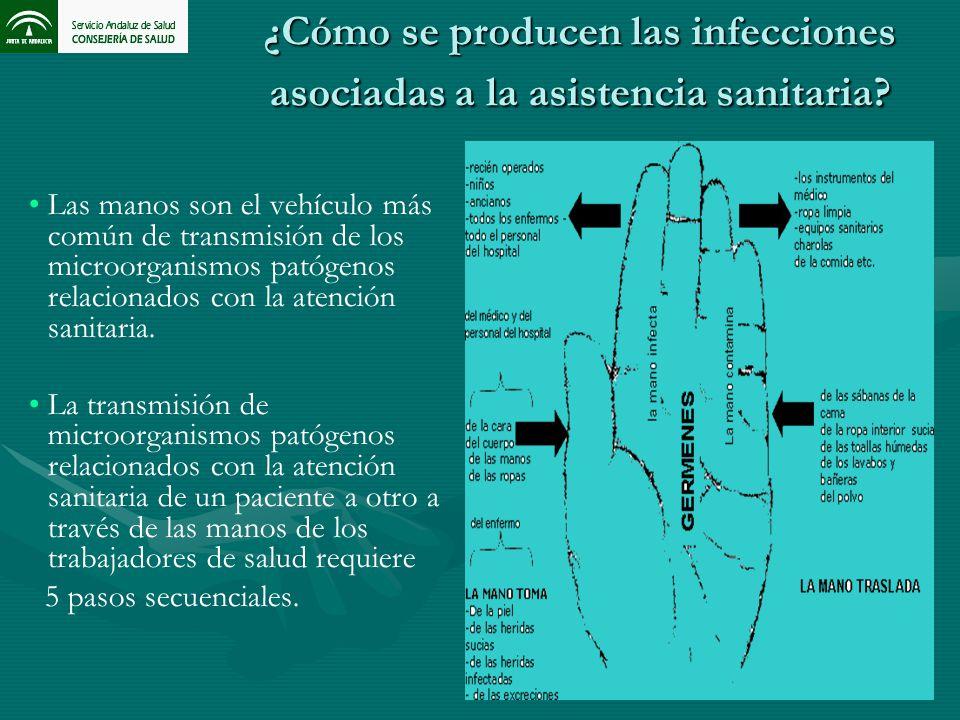 ¿Cómo se producen las infecciones asociadas a la asistencia sanitaria