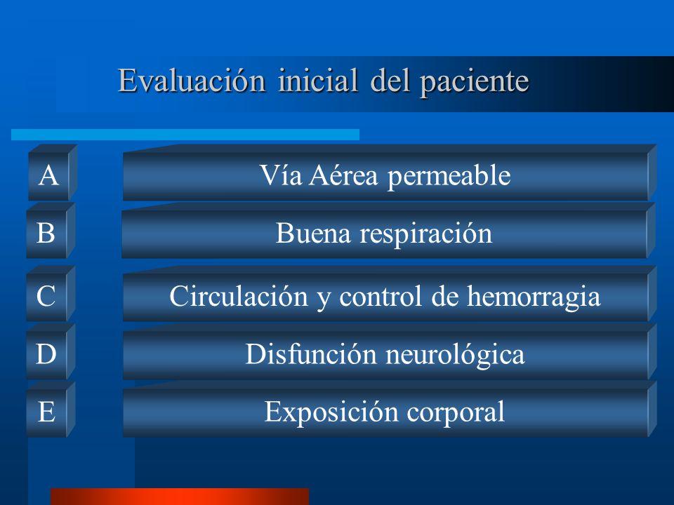 Evaluación inicial del paciente