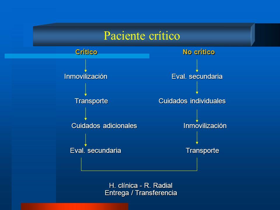 Paciente crítico Crítico No crítico Inmovilización Eval. secundaria