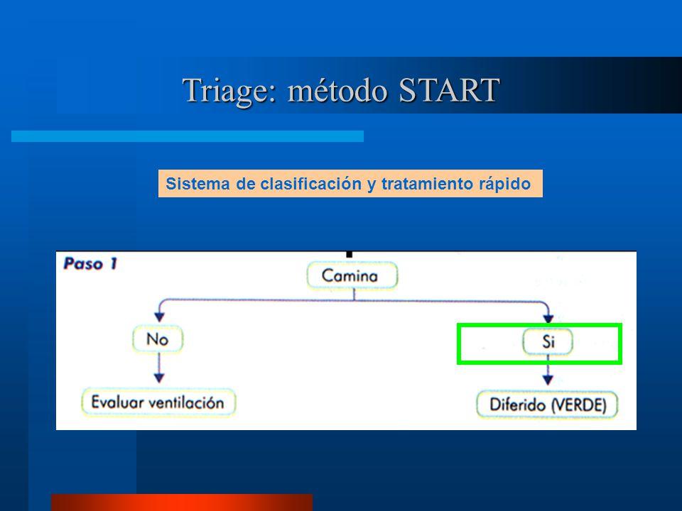 Sistema de clasificación y tratamiento rápido