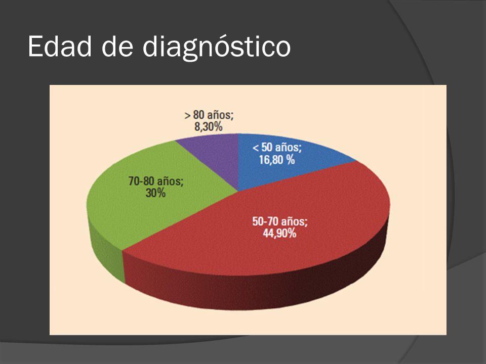 Edad de diagnóstico