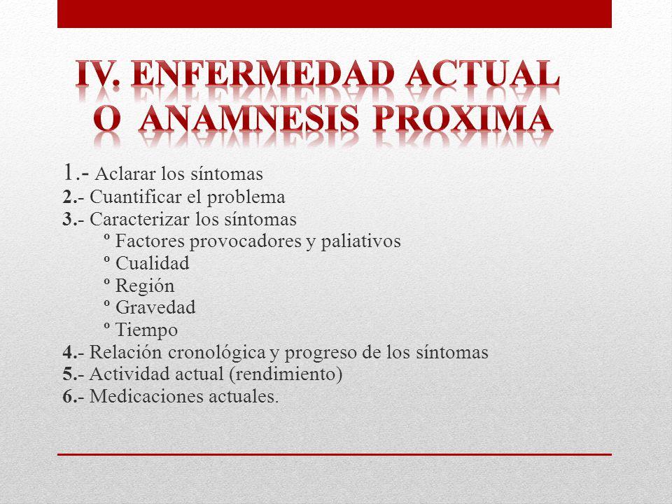 iv. Enfermedad actual o anamnesis proxima