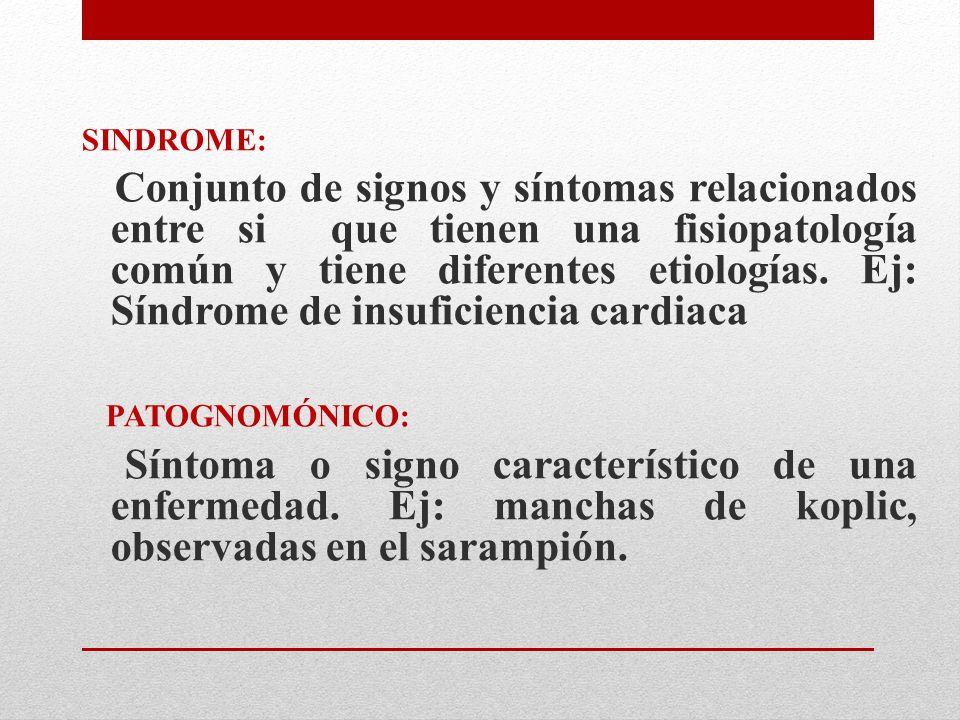SINDROME: