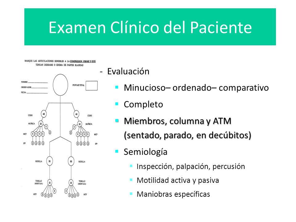 Examen Clínico del Paciente